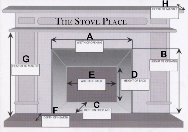 FAQ | The Stove Place